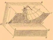 Скафис — солнечные часы древних. На сфероидальной выемке нанесены линии часов. Тень бросал горизонтальный или вертикальный прут, или шарик в центре инструмента