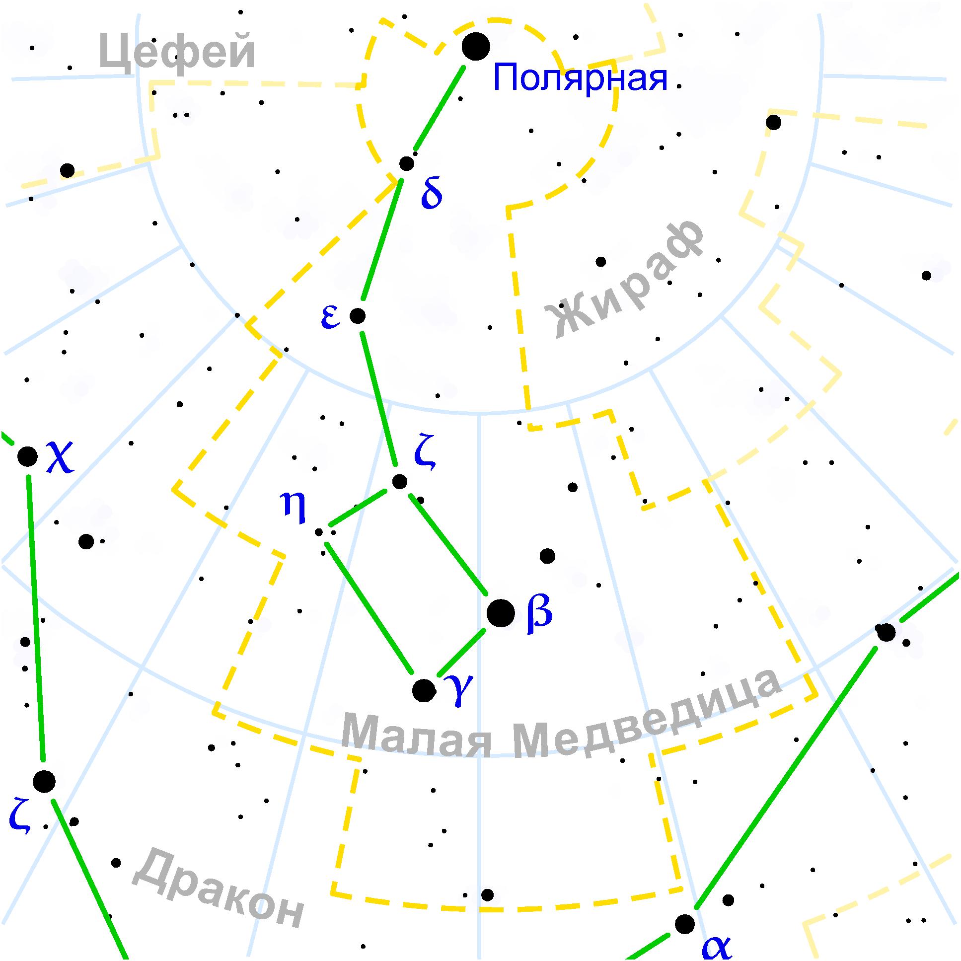 Созвездие большая медведица схема созвездия